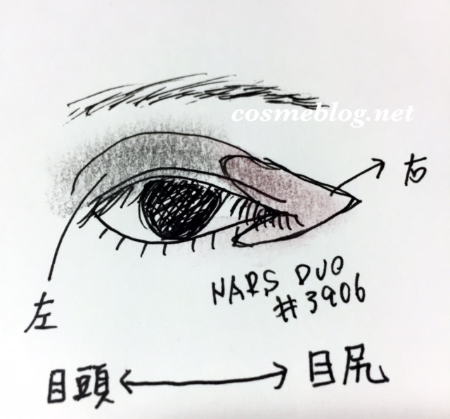 NARS(ナーズ) デュオアイシャドー#3906